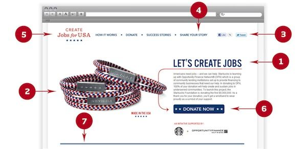 Anatomía de una buena página de aterrizaje (landing page) para una campaña