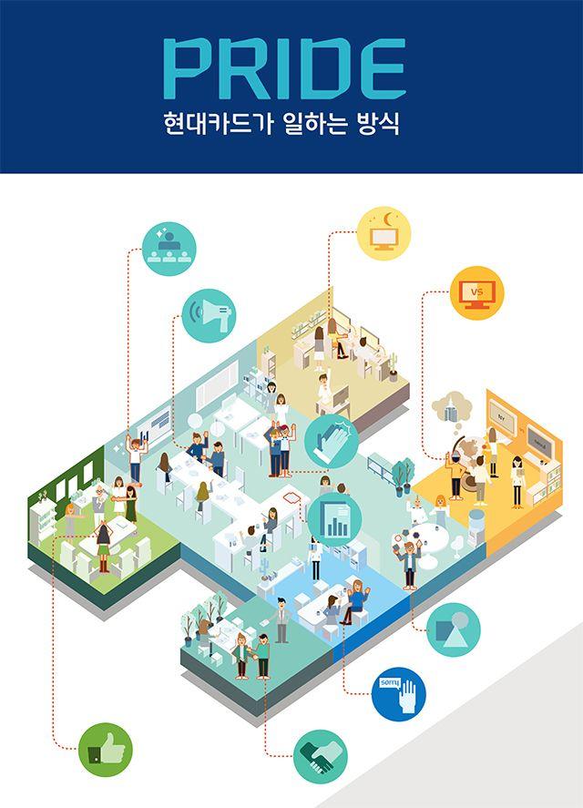 다음 @Behance 프로젝트 확인: \u201c[Infographic]HyndaiCard Infographic_PRIDE, 현대카드가 일하는 방식\u201d https://www.behance.net/gallery/32093267/InfographicHyndaiCard-Infographic_PRIDE-