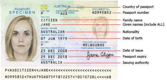 Sample passport image detailing important information ...