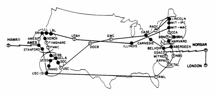 What the entire internet looked like in September 1973
