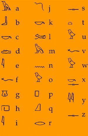 Escritura de egypto