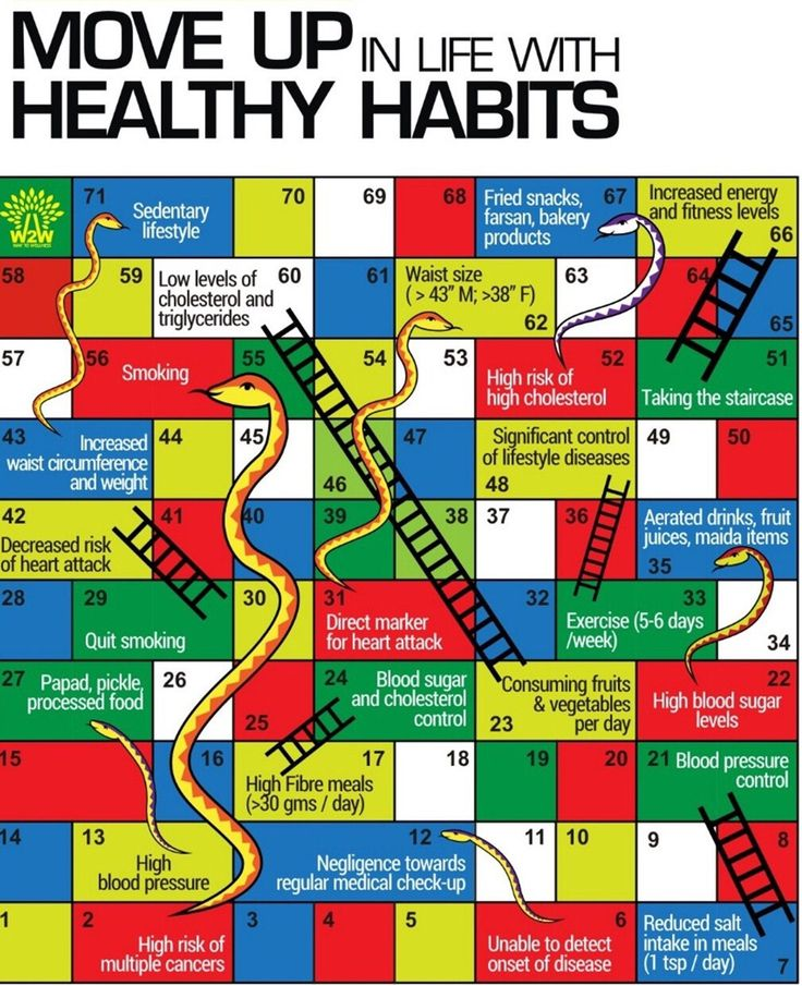 essay on good things about exercise and healthy eating habits