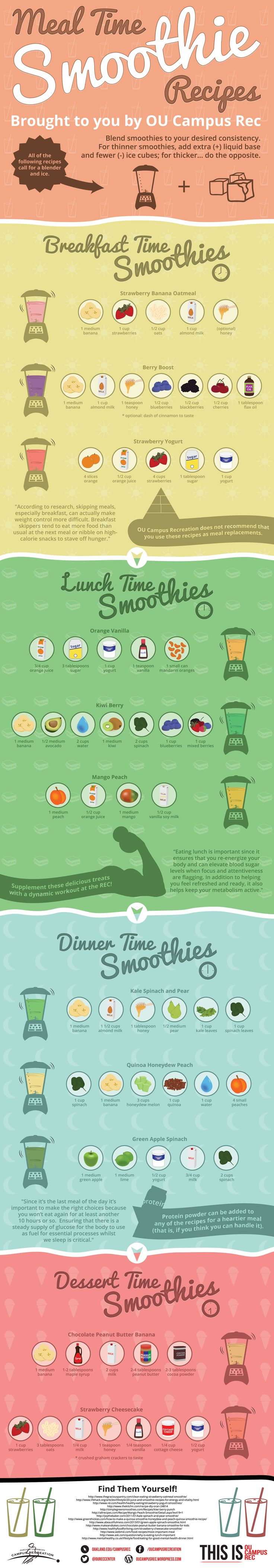 Add these smoothies to your next meal to give yourself an extra boost of energy! #energyboost #smoothies