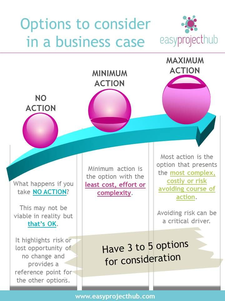 More about writing a useful business case for your project