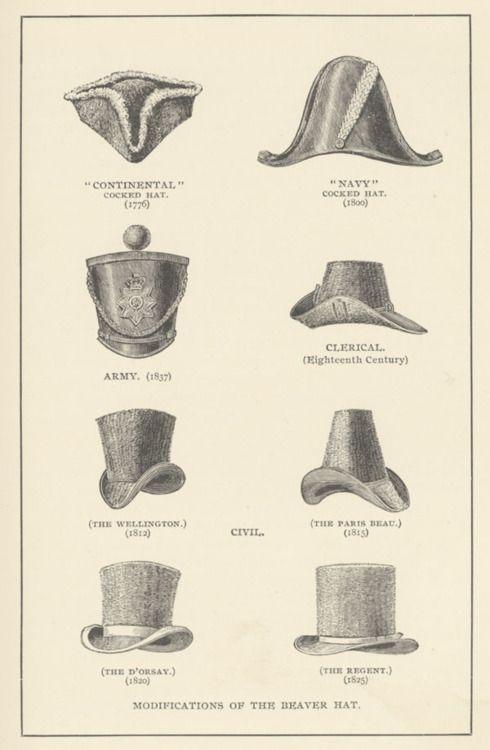 Types of men's hats, 18th-19th Century