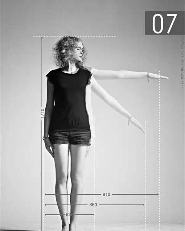 设计师必备| 图解人体工程学
