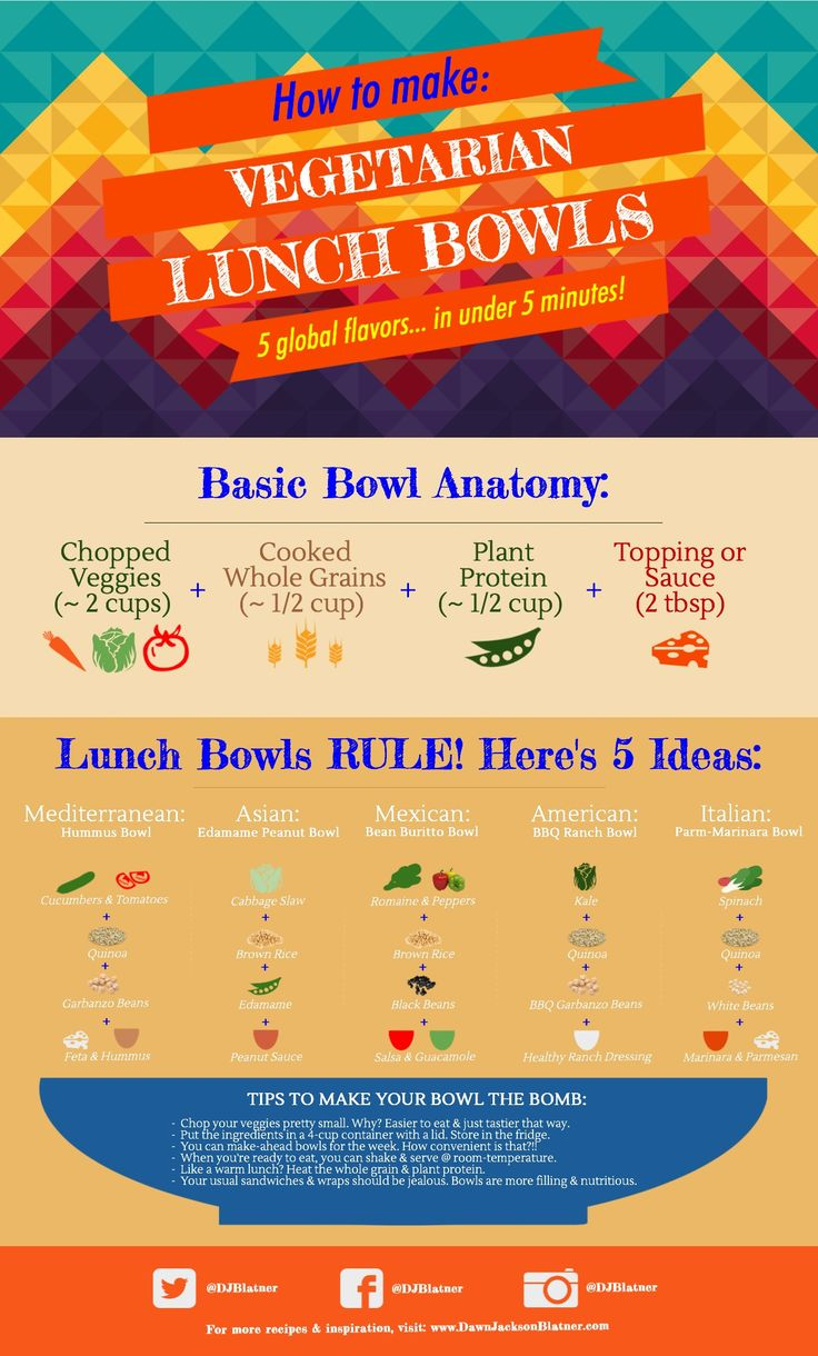 How to Make a Vegetarian Lunch Bowl + 5 Flavor Combinations to Try
