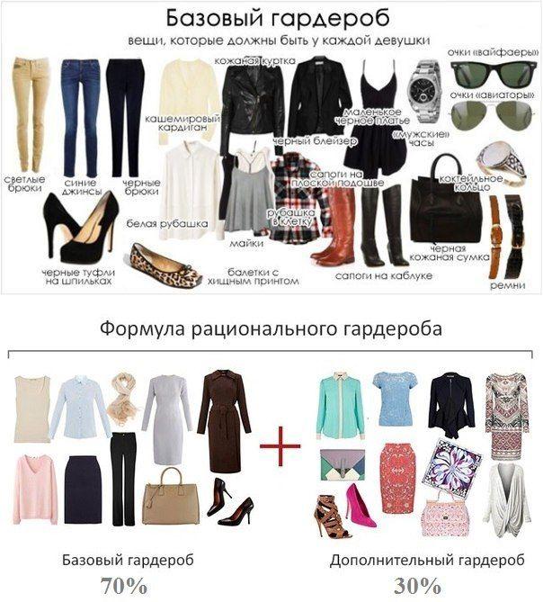 базовый гардероб: 22 тыс изображений найдено в Яндекс.Картинках