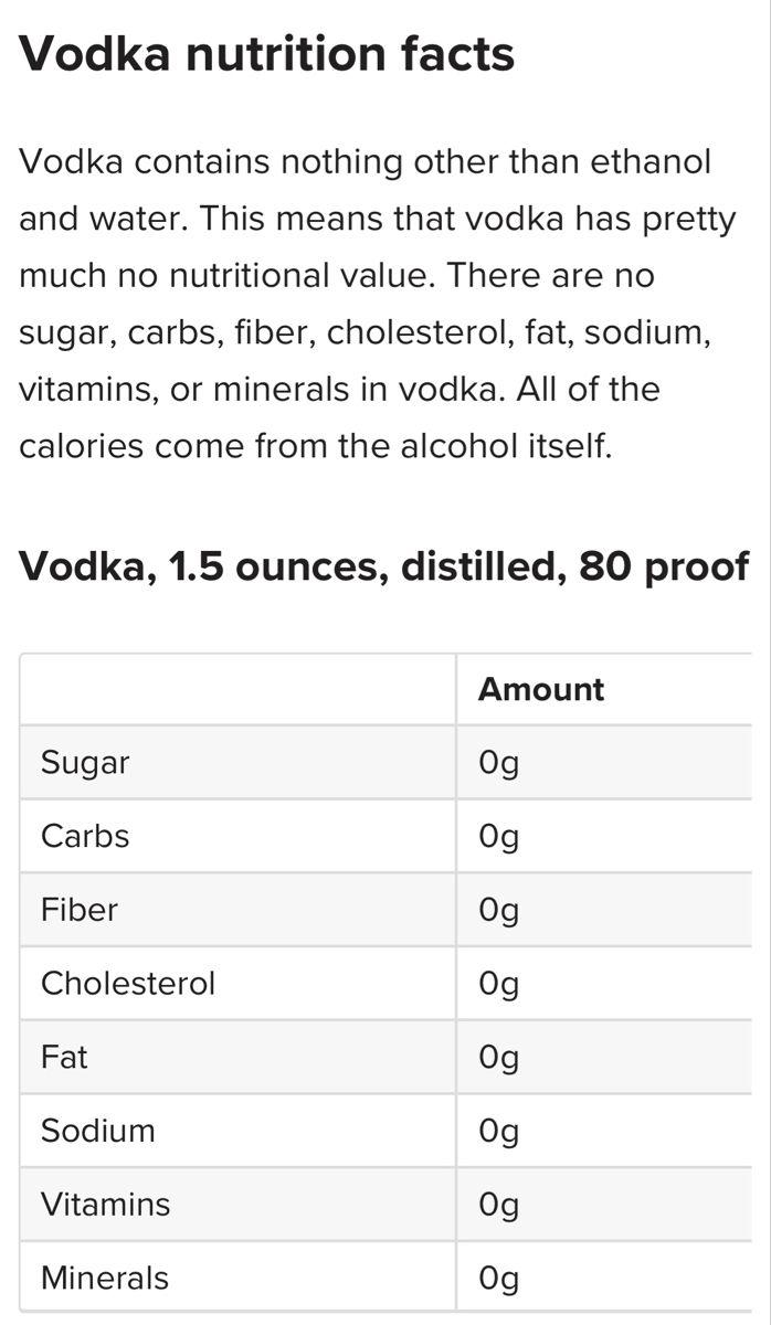 Vodka Nutritional Fact Vodka Nutrition Facts Nutrition Facts Distillation