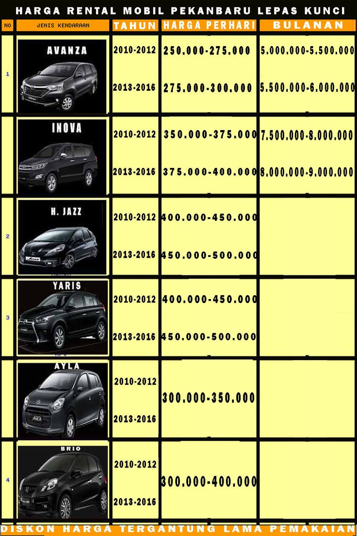 Daftar Harga Rental Mobil di Pekanbaru Lepas Kunci sewamobildipekanbaruriauindonesia.blogspot.com