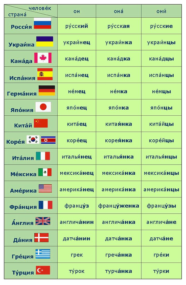 Learn Russian for Free - Russian language lessons, texts ...