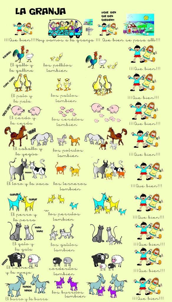 sonidos de animales - Google Search | La Corrida ...