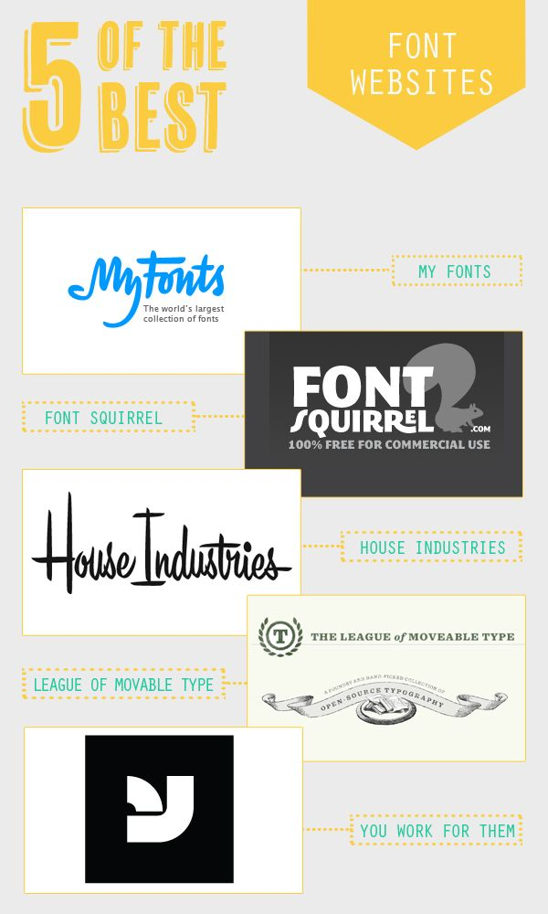 5-of-the-best_Font-sites, Fonts, Font websites, Free Fonts, Cool Fonts, fonts for photoshop, fonts 101, dream find do, bloggers, blogging