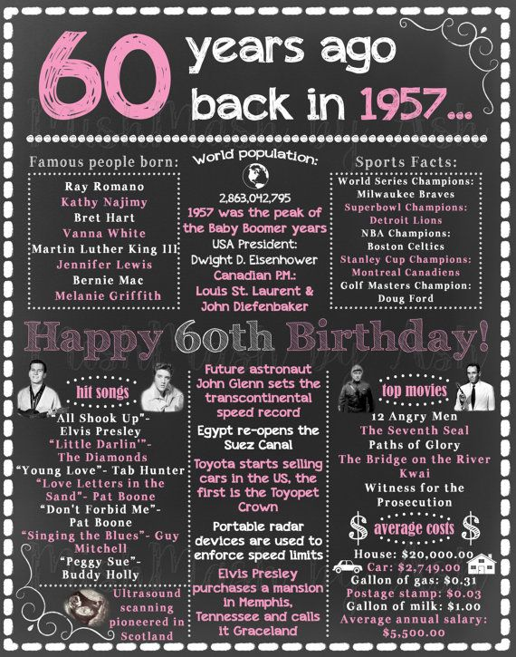 60th Birthday Chalkboard Sign 1957 Birthday Sign by mishmashbyash