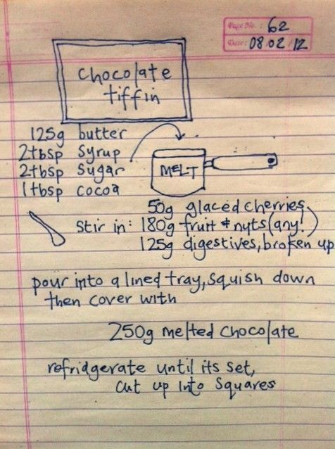 Recipe Meaning Best Recipes Around The World Chocolate Tiffin Recipe Tiffin Recipe Tiffin