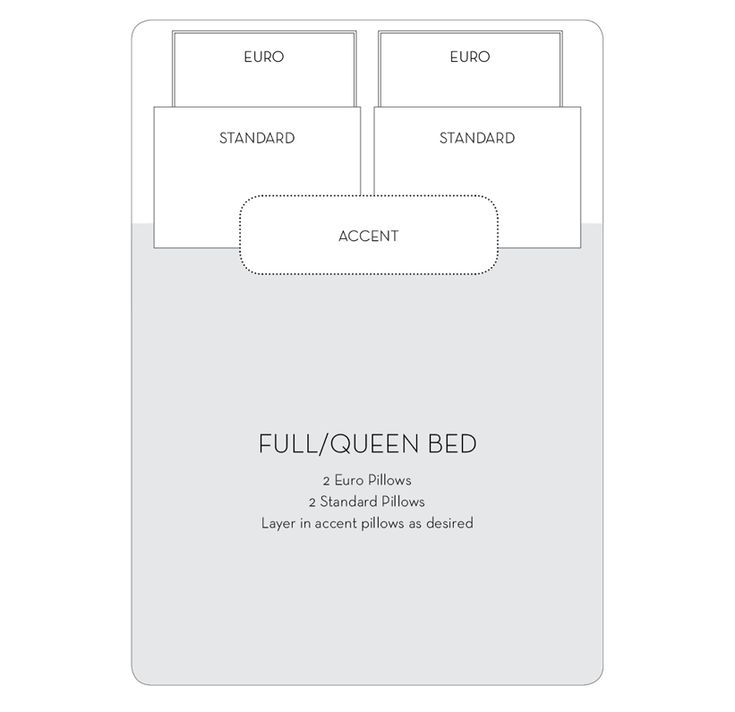 best 25 bed sizes ideas on pinterest king size bed dimensions bed size charts and kids size chart