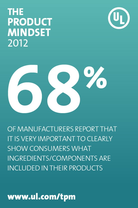 Consumers want to know everything about what's in their products.