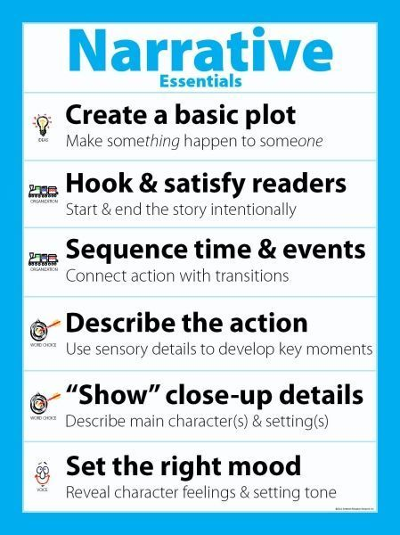 ideas about narrative anchor chart on pinterest   personal    found on writerswrite posterous com via tumblr
