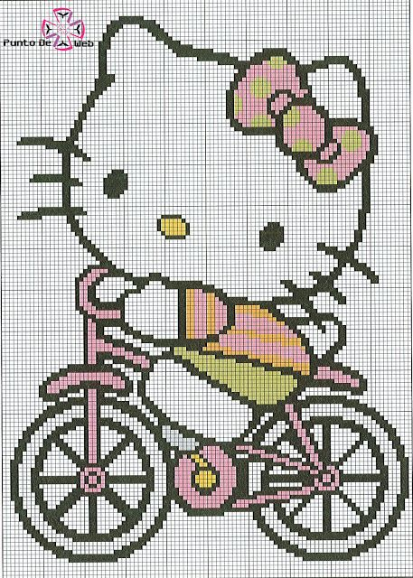 Hello Kitty In Bike