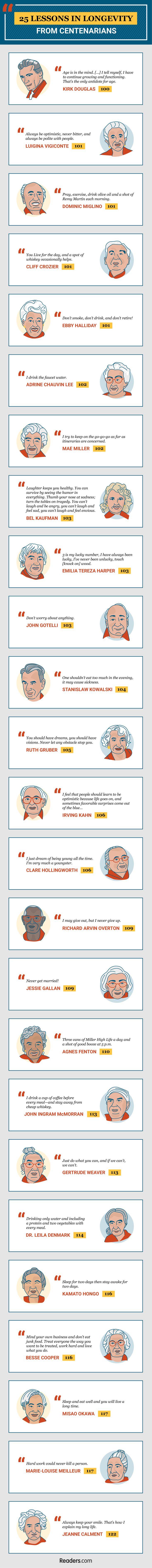 25 Lessons in Longevity from Centenarians   Readers.com   Happy Eyes. Happy Wallet.