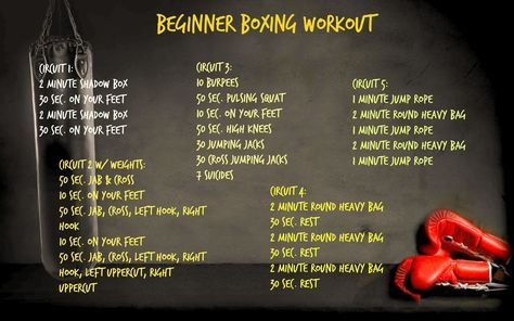 beginner boxing workout 2