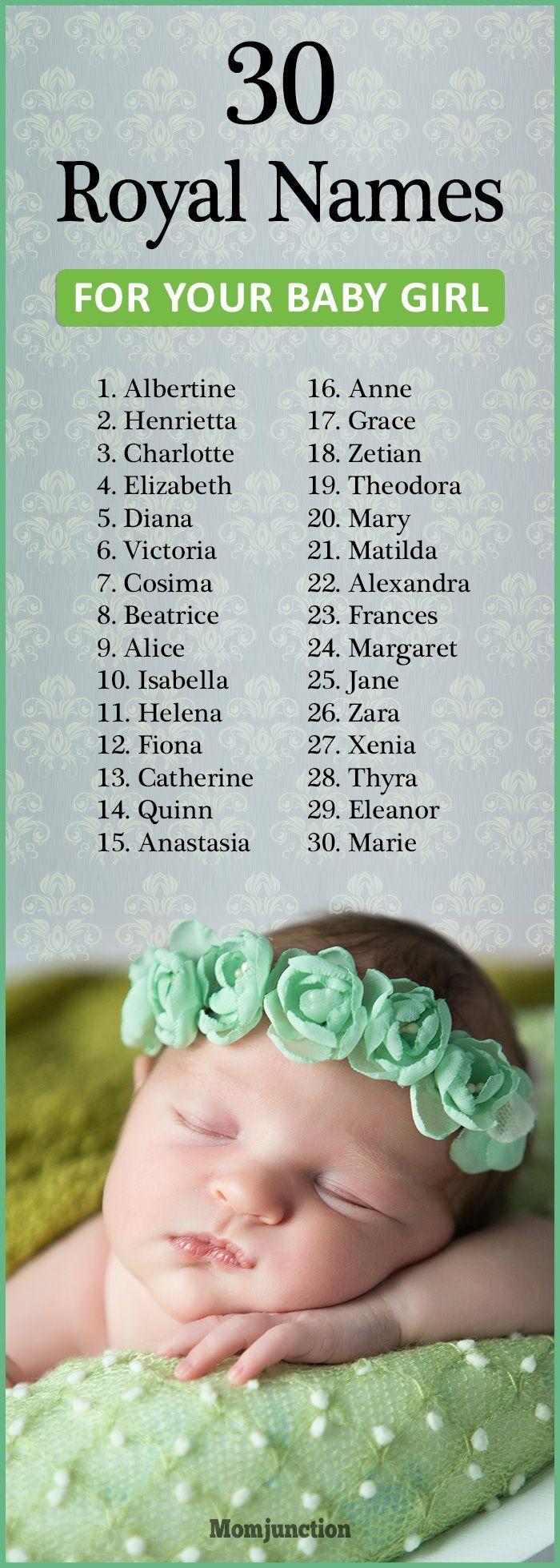 Classy Dog Names