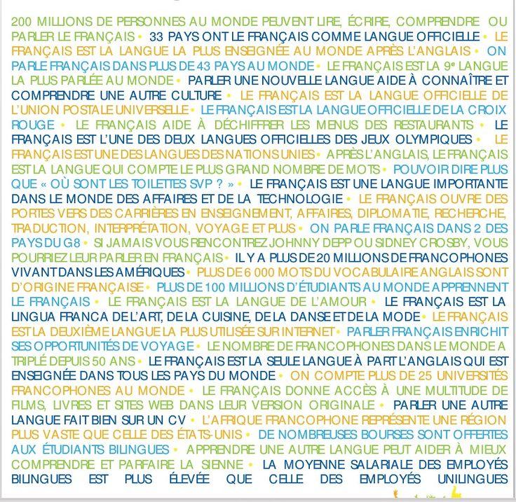 pourquoi_parler_français.bmp 856×835 pixels: Pourquoi Parler Français Bmp, French Learning, Learn, The French