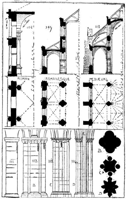 Architecture Diagrams, Gothic Architecture, Architecture Models
