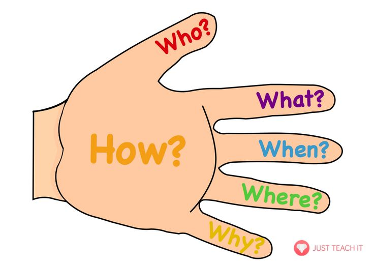 A set of 4 different question hands which show – Who? What? When? Where? Why? (and on two hands, How?). 2 hands are designed as cut outs and two as posters. Ideal for reinforcing question vocabulary and question marks. A great addition to a literacy display.