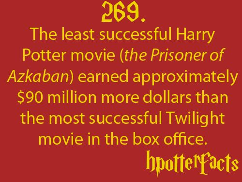 harry potter factsTwilight Suck, Things Potter, Harrypotter, Book, Funny, Hpfacts, Hp Facts, Harry Potter 3, Harry Potter Facts