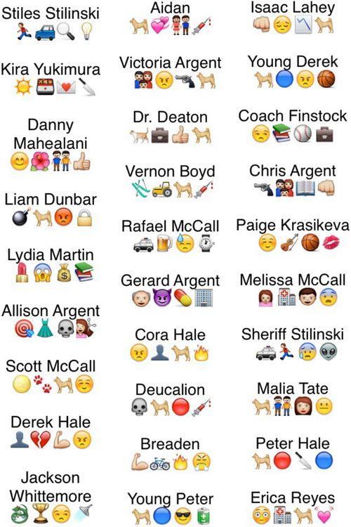 Teen Wolf emojis