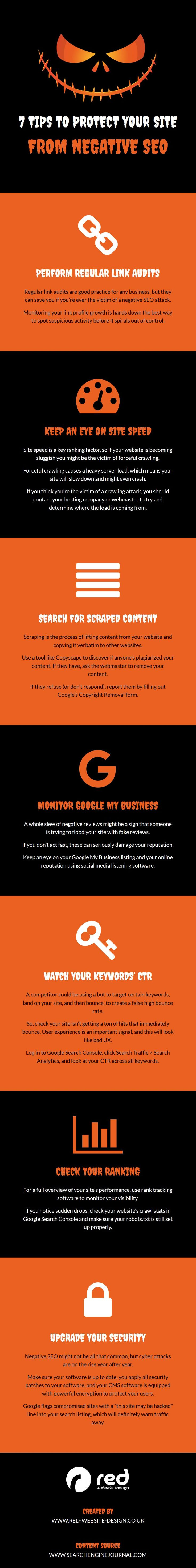 7 Tips to Protect Your Site from Negative SEO [Infographic]