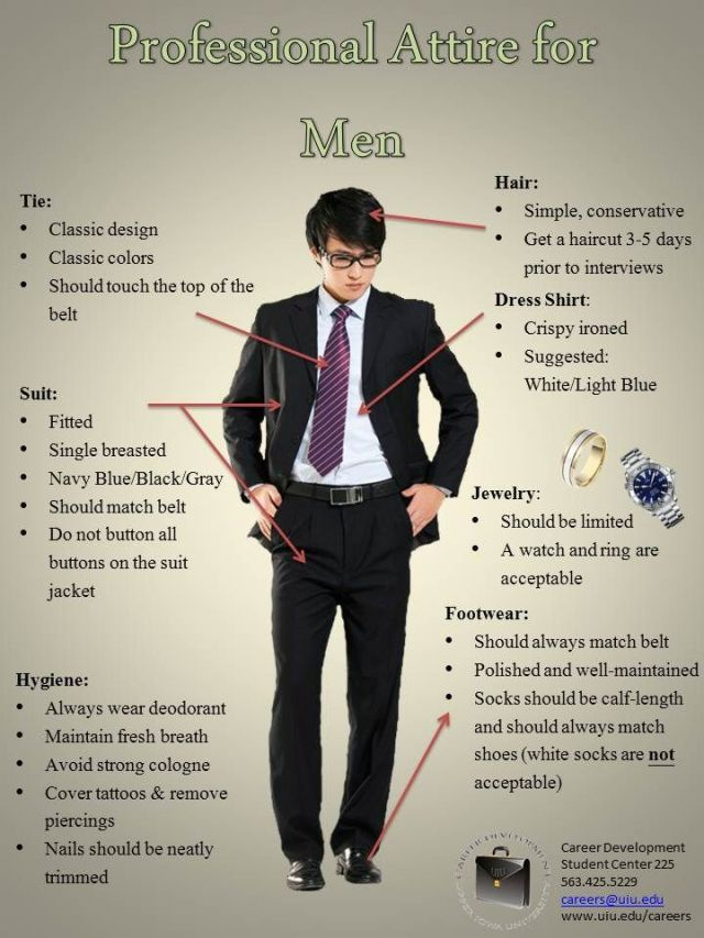 infographic : Professional interview attire for men. Image Courtesy of UIU Office of Career De