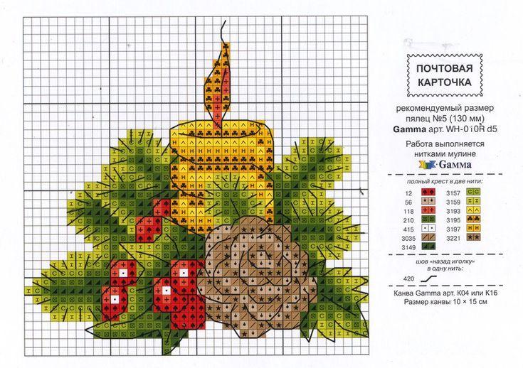 Создать картинку, открытки от фирмы панна