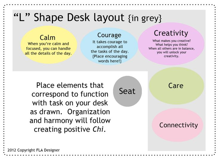 Feng shui with a twist of lime great layout for the for Bureau zen feng shui