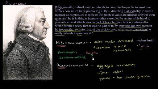 Microeconomics | Khan Academy