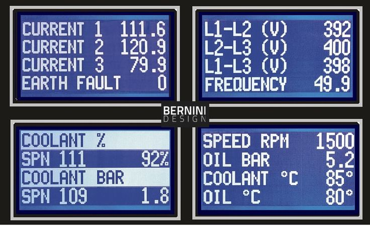 CANbus measurements made by Be124 multifunction protective