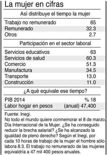 LA JORNADA-OPINION DINERO-: REFINERIAS AL SECTOR PRIVADO,NUEVO AEROPUERTO,MAIZ TRANSGENICO..Foto