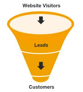 SEO and SMO may deliver your target audience to your landing pages, but what happens once they land on your website? Are your website visitors actually turning into leads? And how are you nurturing the leads once they are generated? At Xflavor Internet Marketing we not only get you in front of your target audience, but we turn them into prospects and buyers. Learn more at: Land Pages, Internet Marketing, Digital Marketing, Facebook Like, Social Media, Leaded Generation,  Pail, Socialmedia, Inbound Marketing
