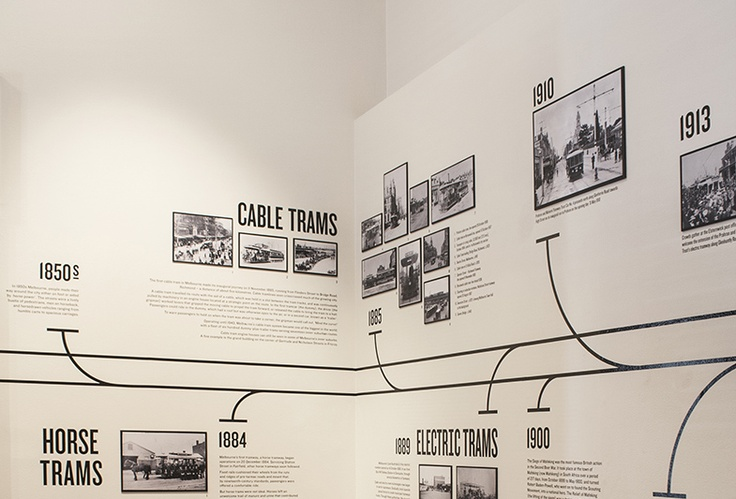 Melbourne Trams Moving Pictures Exhibition for Old Treasury Building | Studio Alto was involved in the design of the exhibition identity, illustrated timeline, artist banners, vinyl lettering and various promotional collateral.