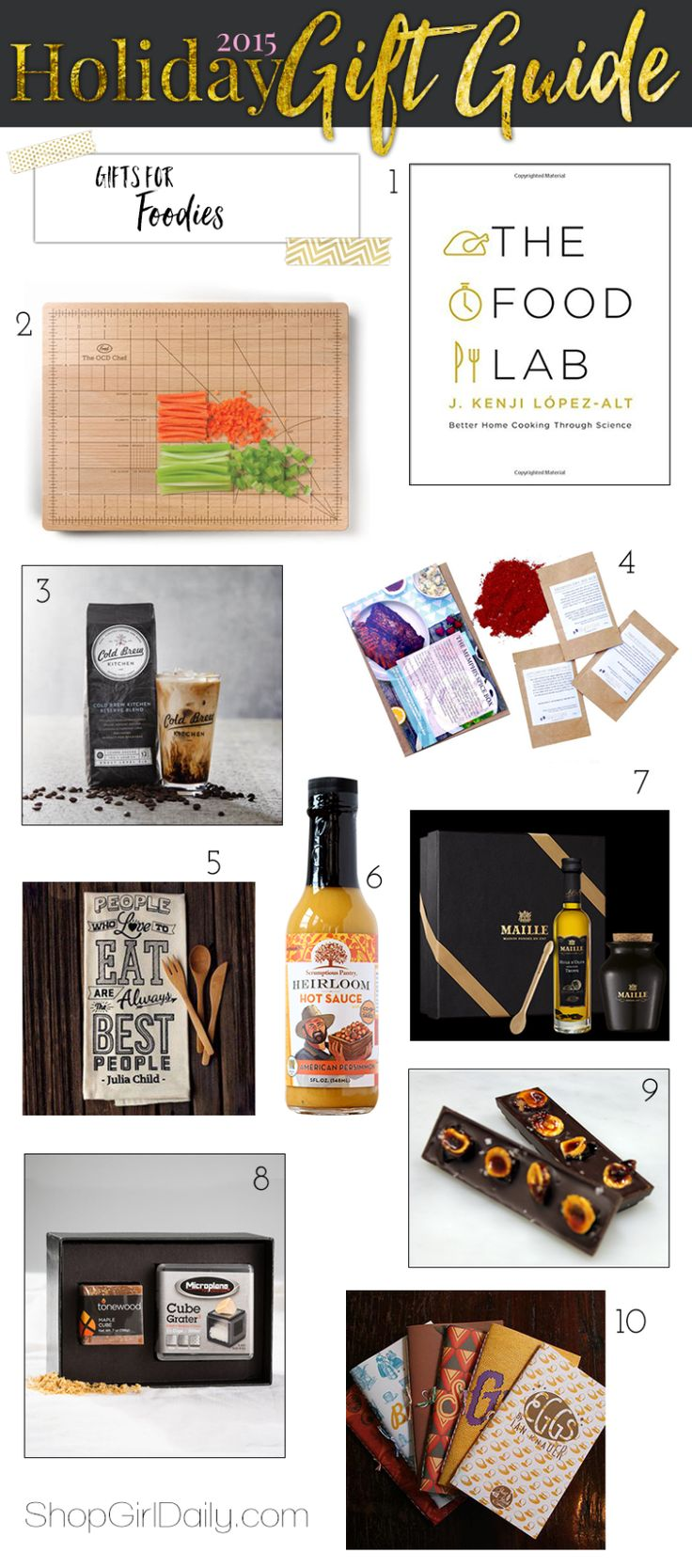 2015 Holiday Gift Guide: Gift Ideas for Foodies | ShopGirlDaily.com