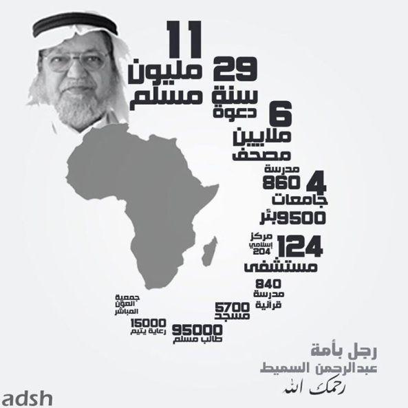 الداعية عبد الرحمن السميط Education Arabic Quotes Quotes