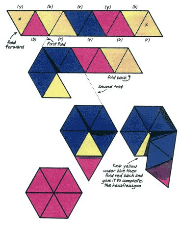 ever wonder how to make a hexaflexagon?<3