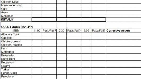 HACCP Checklist Template for Microsoft Excel | Six Sigma ...