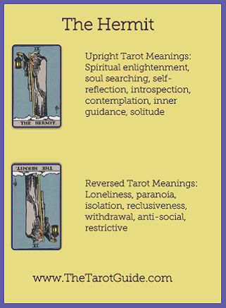 The Hermit Tarot flashcard upright and reversed meaning by The Tarot Guide, Major Arcana, free Tarot reading, Online Tarot, Love Tarot, Tarot card meanings, lotus tarot, clairvoyant, Taro, free Tarot, reiki, numerology, tarot reader Dublin,