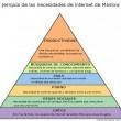 La Jerarquía de Necesidades de Internet de Maslow