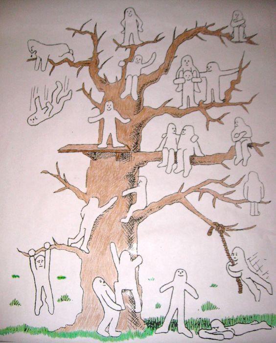 To Δέντρο των συναισθημάτων- Εξαιρετική άσκηση για παιδιά