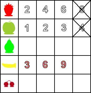 Burre - Puzzels: Hulp bij logische puzzel 3