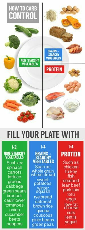For anyone wondering, this is what your meals should look like. Its important that you're paying attention to the portions you're eating as well as what you eat. #weightloss #weightlosstips
