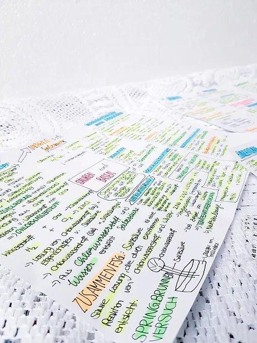 Schöne Lernzettel gestalten – mehr Motivation fürs Lernen – Voltaire